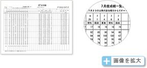 3.1ヵ月の成果を記した成績一覧表(A)