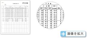 4.クラス替えのもとになる成績一覧表(B)